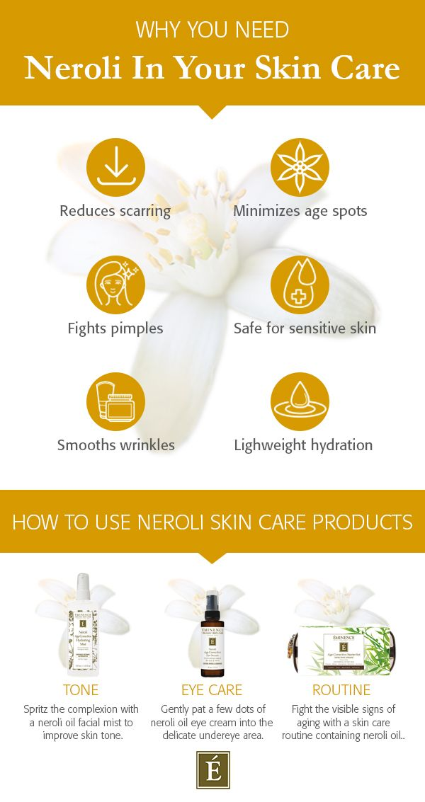 eminence-organics-neroli-infographic